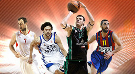euroleague tv platform
