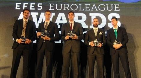 all euroleague team 2011 12
