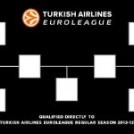 2012 Turkish Airlines Euroleague Qualifying Rounds