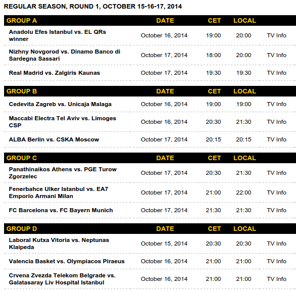 turkish airlines euroleague 2014-15 game 1 schedule
