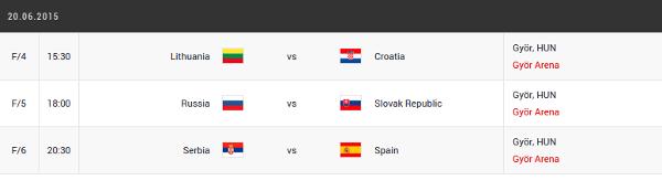 eurobasket women second round day 4