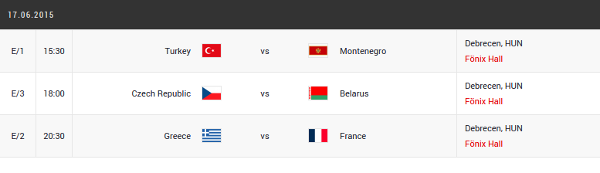 eurobasket women 2015 second round day 2