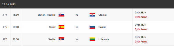 eurobasket women second round day 6