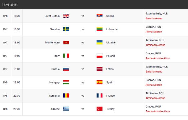 eurobasket women 2015 day 4