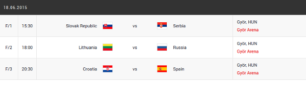 eurobasket women second round day 2